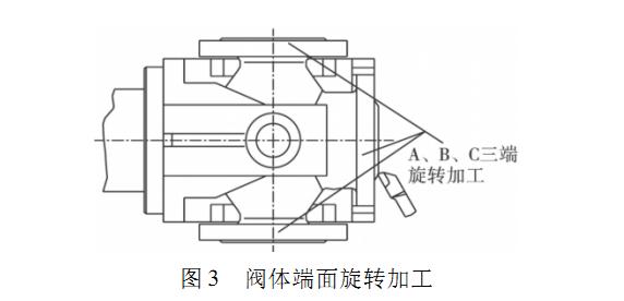 电路 电路图 电子 工程图 平面图 原理图 572_276